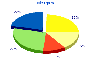 generic nizagara 100 mg