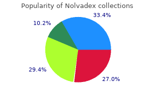 generic 20 mg nolvadex fast delivery