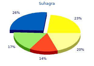 order 100 mg suhagra with visa