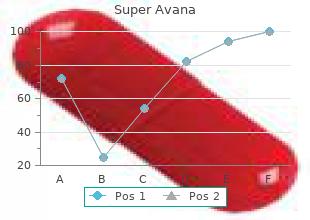 cheap super avana 160 mg with visa