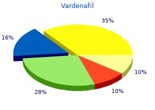 cheap 20 mg vardenafil otc