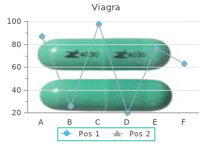 order viagra 75 mg overnight delivery