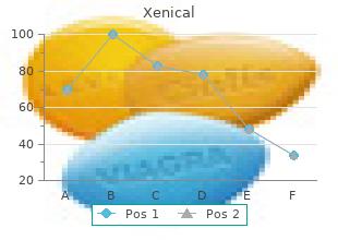 generic 120 mg xenical mastercard