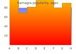 generic kamagra 100 mg on line