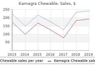 order 100mg kamagra chewable