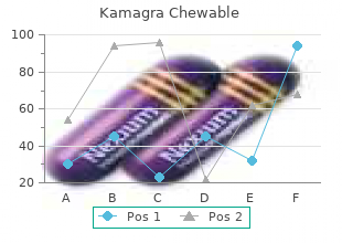 discount kamagra chewable 100mg with visa