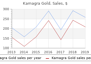 100mg kamagra gold fast delivery
