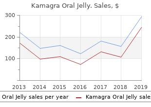 buy kamagra oral jelly 100mg mastercard