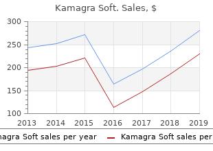 buy kamagra soft 100 mg low cost