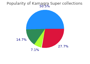 proven kamagra super 160mg