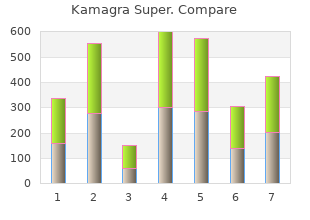 purchase kamagra super 160 mg with mastercard