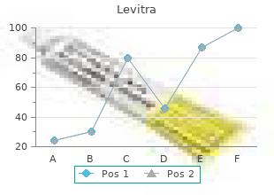 purchase 20 mg levitra free shipping