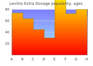 levitra extra dosage 40 mg
