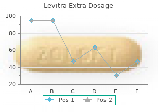 generic 40 mg levitra extra dosage mastercard