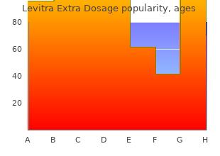 60 mg levitra extra dosage with mastercard