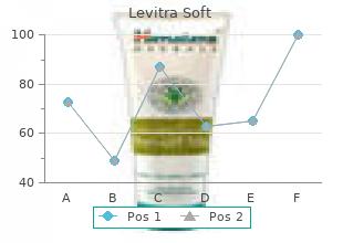 buy levitra soft 20mg otc