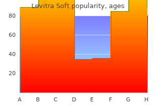 purchase 20 mg levitra soft mastercard