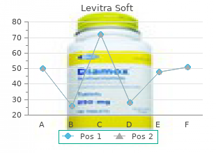 discount levitra soft 20 mg on line