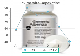 buy levitra with dapoxetine 40/60mg