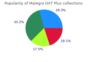 cheap malegra dxt plus 160mg without prescription