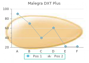 purchase 160 mg malegra dxt plus with visa
