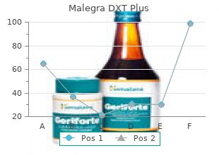buy malegra dxt plus 160mg on-line