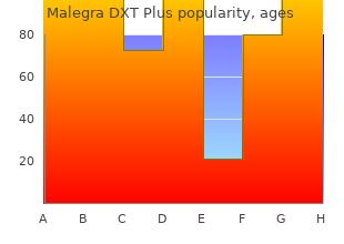 generic 160mg malegra dxt plus otc