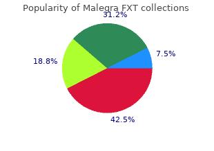 malegra fxt 140 mg low cost