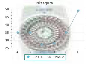 order nizagara 25mg on-line