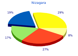 buy cheap nizagara 50mg on-line