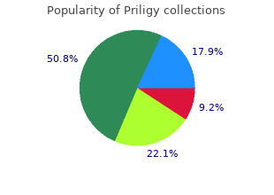 priligy 90 mg for sale