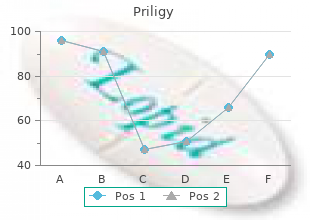 priligy 30 mg low cost