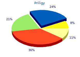 purchase priligy 90 mg with visa