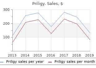 buy generic priligy 90 mg online