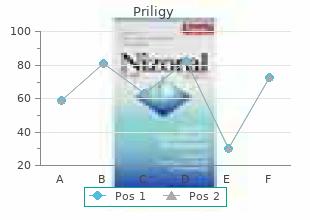 priligy 30 mg line