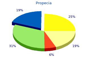 best propecia 5mg