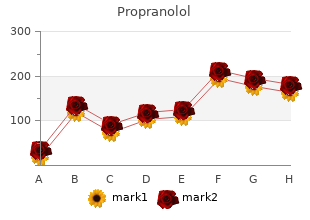 propranolol 80 mg sale