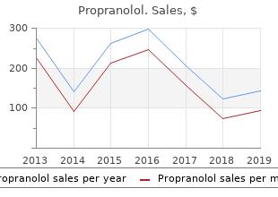 purchase propranolol 80 mg amex