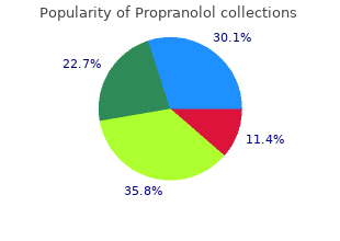 cheap propranolol 80mg on line