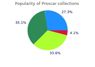 proscar 5 mg mastercard