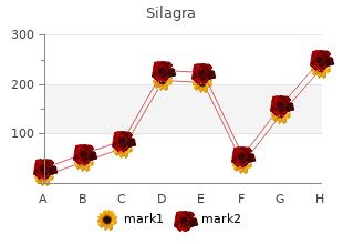 safe silagra 100 mg