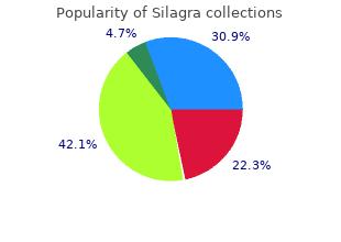 order silagra 100 mg with mastercard