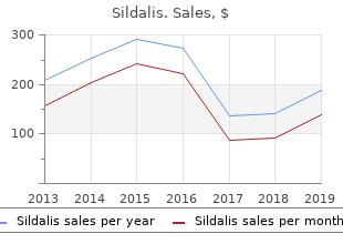 sildalis 120 mg with amex
