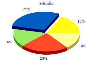buy generic sildalis 120mg