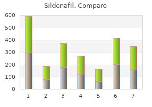 order sildenafil 75mg on line
