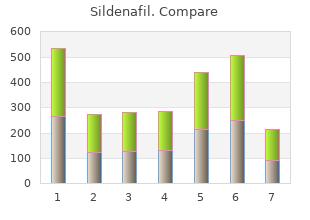 cheap 50mg sildenafil amex