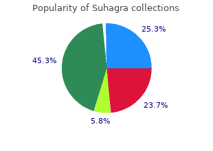 buy cheap suhagra 100mg online