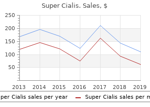 order 80mg super cialis fast delivery