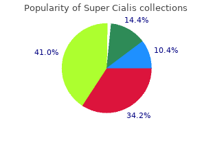 purchase 80 mg super cialis fast delivery