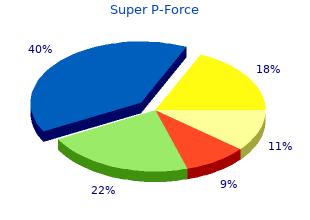 order super p-force 160 mg with visa